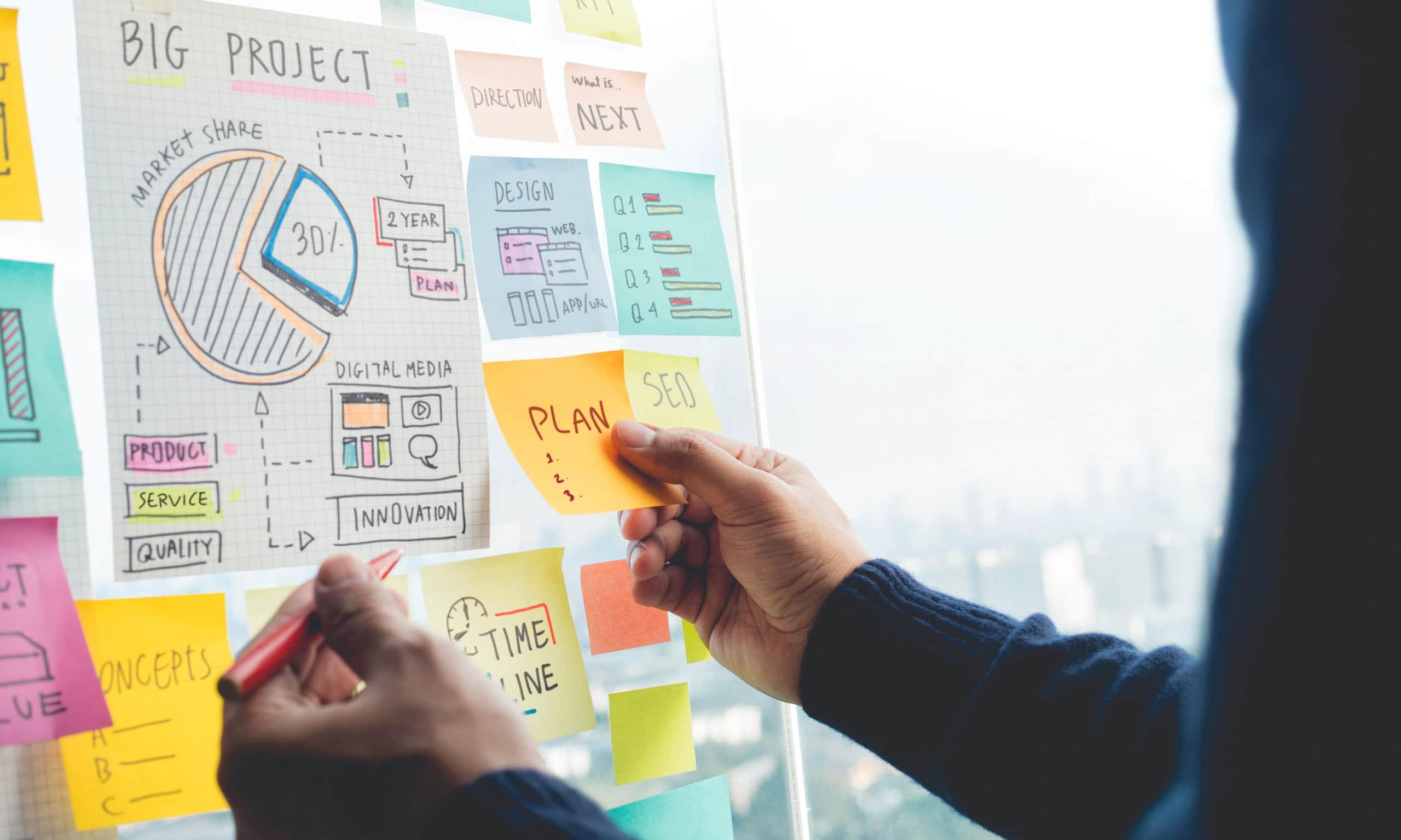 Objetivo de marketing: primordial para iniciar uma estratégia de anúncios