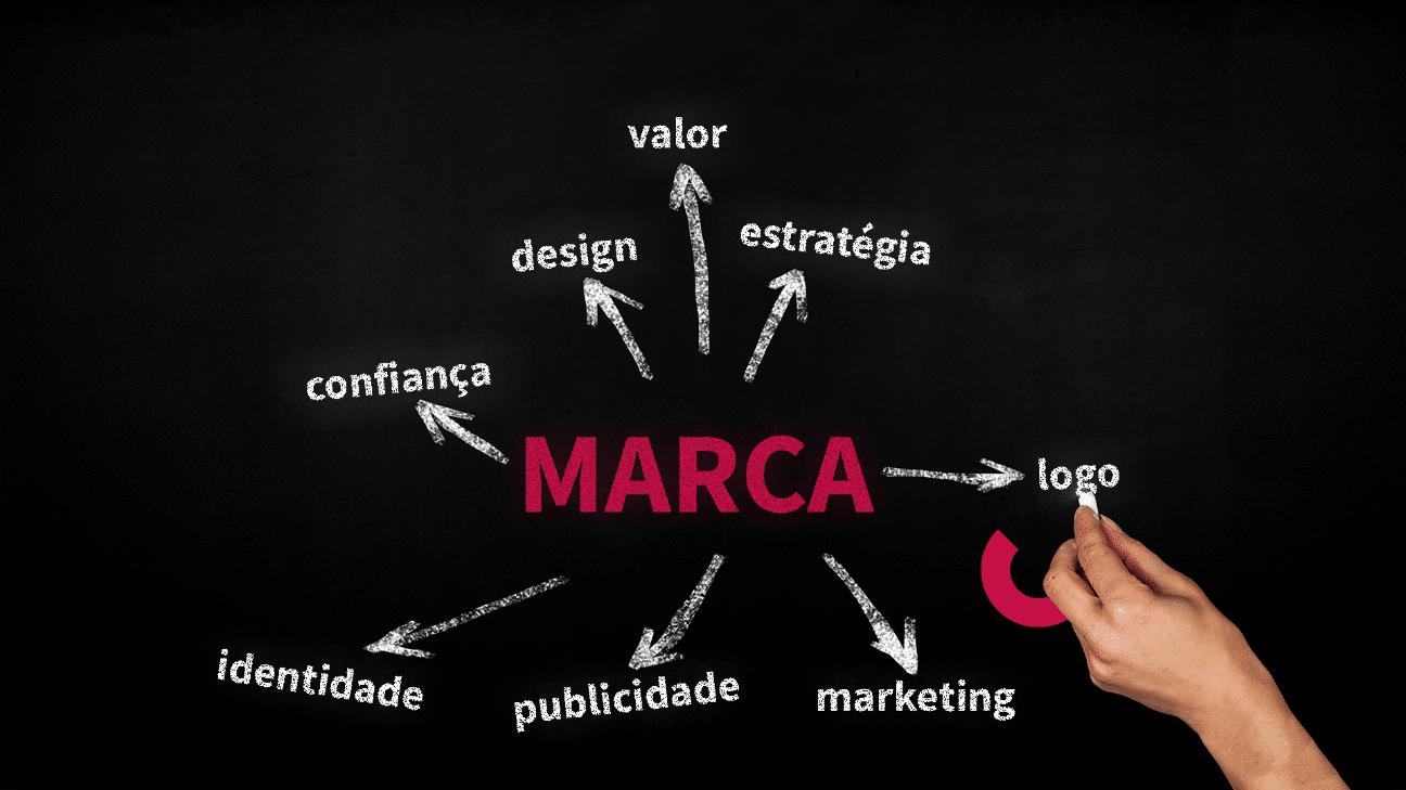 Posicionamento de marca em tempos de crise: como tomar a decisão correta?